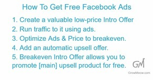 Run Facebook ads for free